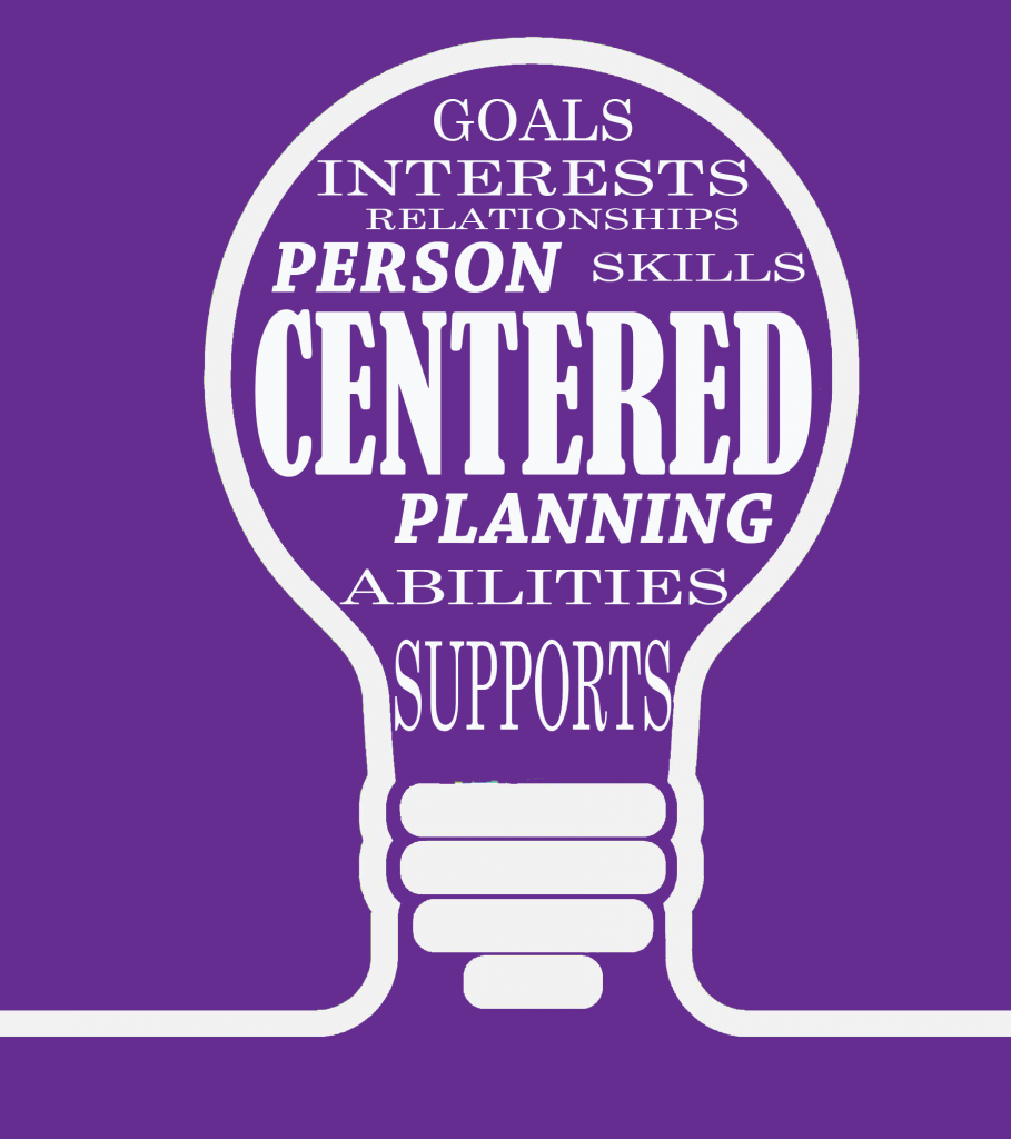 lightbulb graphic with lettering for Person Centered Planning, Interests, Goals, Abilities, Relationships, Supports
