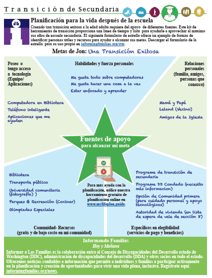 front page of high school transition toolkit in Spanish, with star form