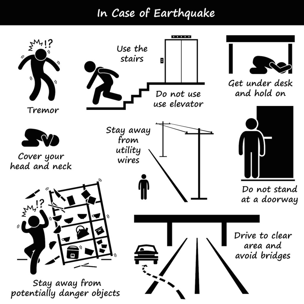 In case of an earthquake, use the stairs, do not use the elevator, get under a desk and hold on, stay away from utility wires, cover your head and neck, do not stand at a doorway, stay away from potentially dangerous objects, drive to clear area and avoid bridges