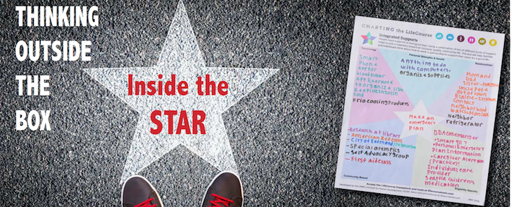 Pair of sneakered feet standing on a star on a sidewalk. Handwritten Star Form next to the image. Caption reads: Thinking Ouside the Box Inside the Star