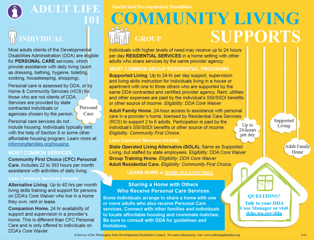 Thumbnail image of the one page bulletin for this article on community living supports for adults with developmental disabilities.