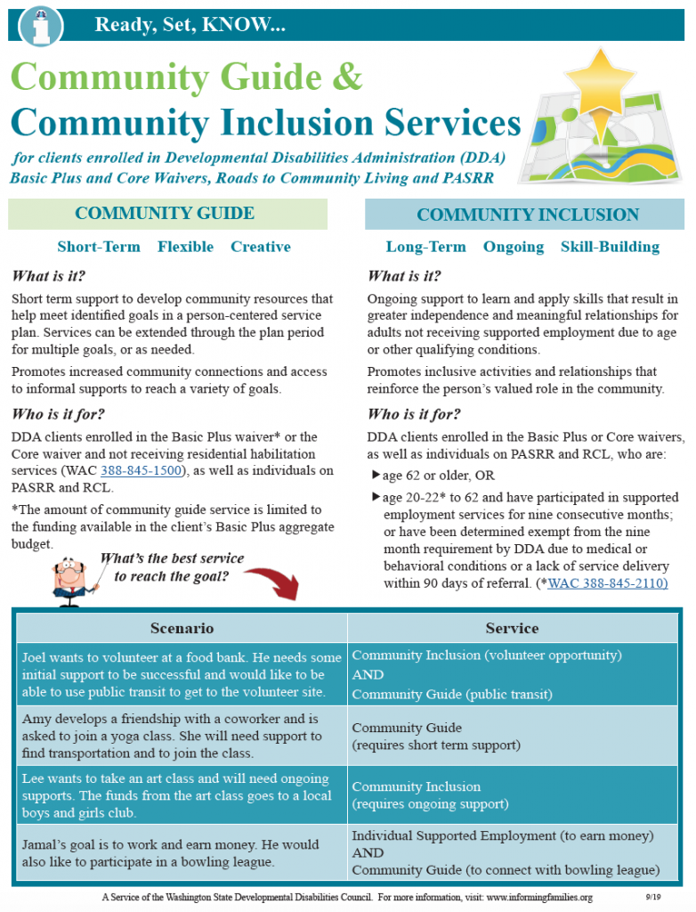 Thumbnail image of the one page bulletin on Community Guide and Community Inclusion Services.