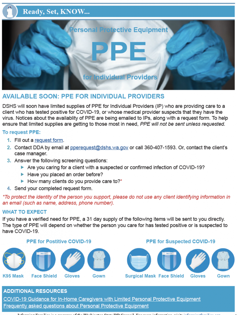 Thumbnail image of bulletin on PPE.