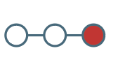 Three circles, with third circle filled with red, to indicate the final step in a process.